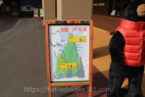 御在所ロープウェイの山頂との気温差の看板の写真です